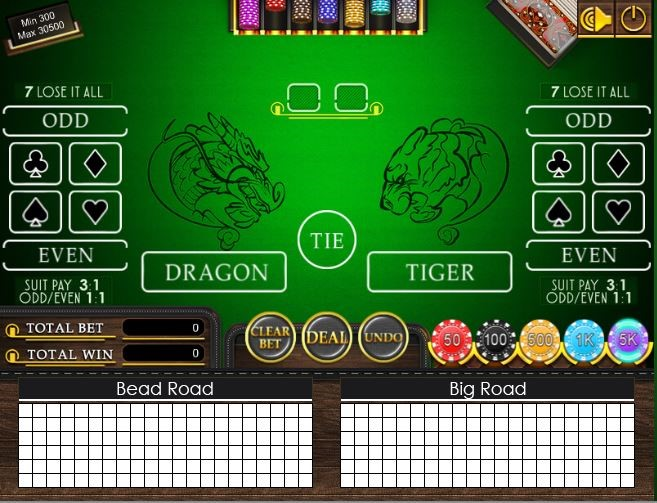 daftar sbobet casino dragon tiger